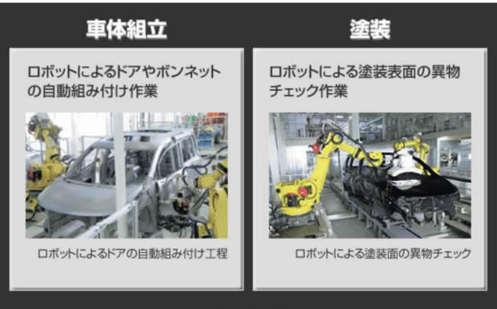 日産車体九州の塗装、車体組立
