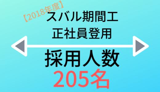 【朗報!】スバル期間工が正社員登用で205名採用!関東で正社員目指すならスバルだ!