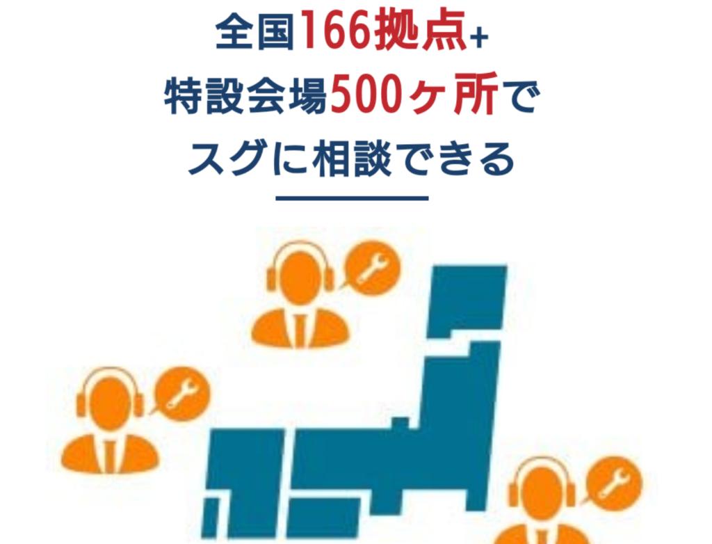 日研トータルソーシングの面接会場