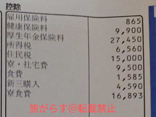 アイシンAW期間工の給料明細の税金